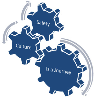 SMART Safety Group Safety Culture